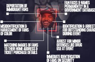 Des festivals se dressent pour arrêter une technologie « envahissante et raciste »